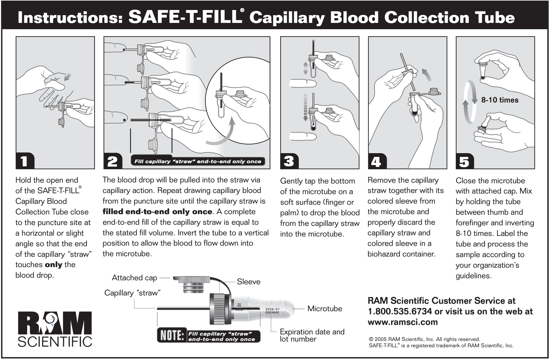 Instructions Blood Collection
